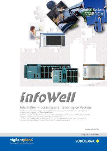 InfoWell