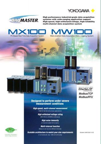 MW100