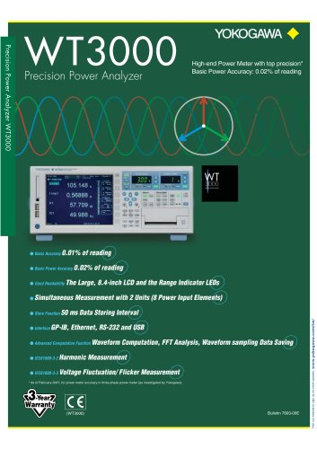 WT 3000 Precision Power Analyzer