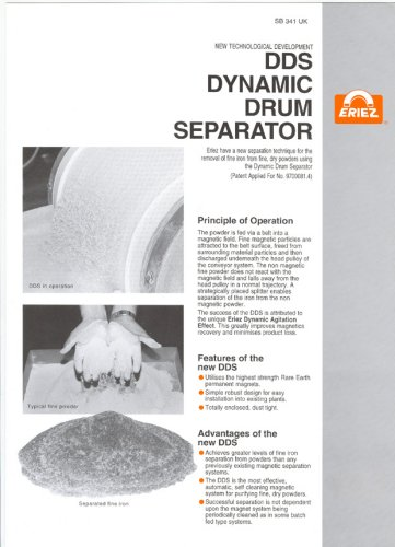 DDS Dynamic Drum Separator