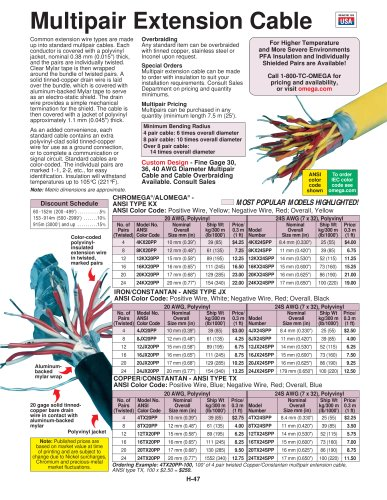 Multipair Thermocouple Extension Cable  12KIX24SPP