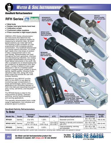 RFH Series