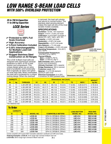 S-Beam Load Cells with High Overload Pro