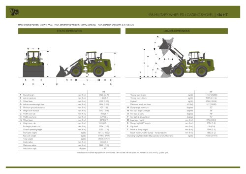 436 MILITARY WHEELED LOADING SHOVEL | 436 HT