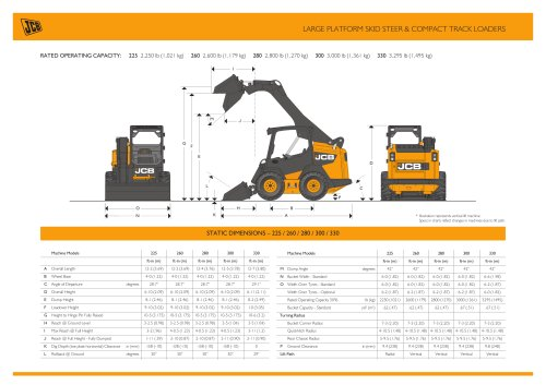 LARGE PLATFORM SKID STEER & COMPACT TRACK LOADERS