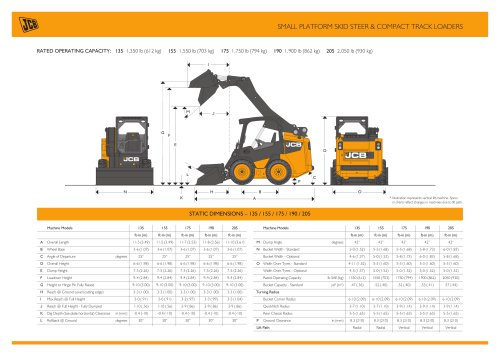 SMALL PLATFORM SKID STEER & COMPACT TRACK LOADERS