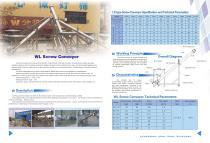 Weiliang WL screw conveyor  feeder for powder, granules, solids