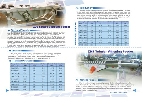 Weiliang ZDS vibrating feeder for powder, granules, solids
