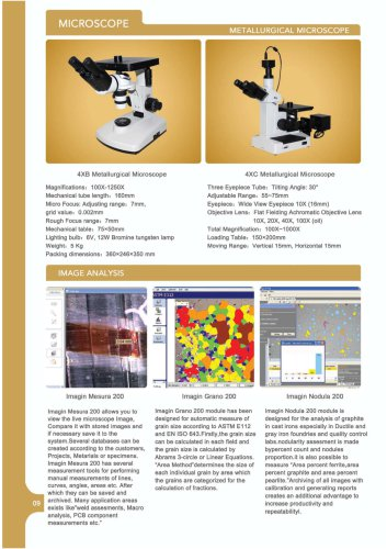 JINAN HENSGRAND Metallurgical Microscope