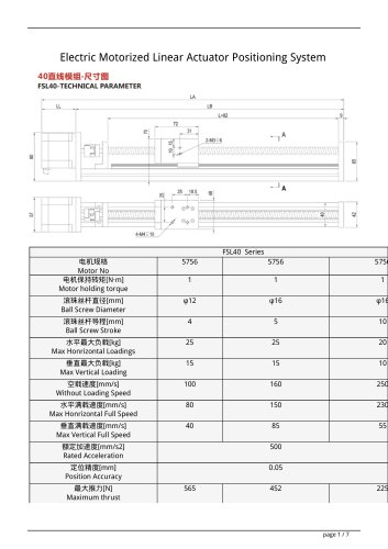 ELECTRIC MOTORIZED LINEAR ACTUATOR POSITIONING SYSTEM