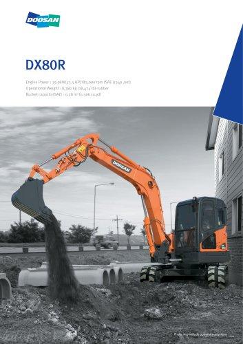 DX80R