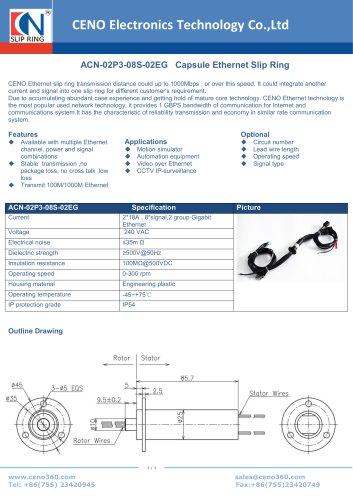 CENO Gigabit ethernet slip ring ACN-02P3-08S-02EG