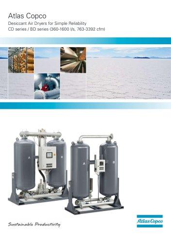 Heatless desiccant air dryers, 360-1600 l/s, 763-3392 cfm.