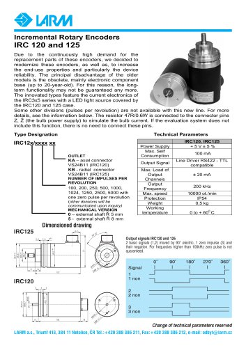 Incremental Rotary Encoders IRC 120 and 125