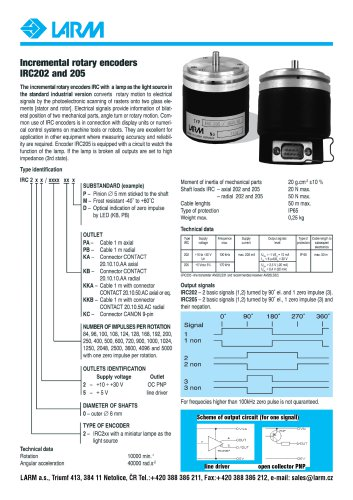 Incrumental rotary encoders IRC202 and 205