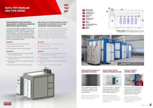 Box Type Ovens (Electricity, Natural Gas, Steam or Oil)