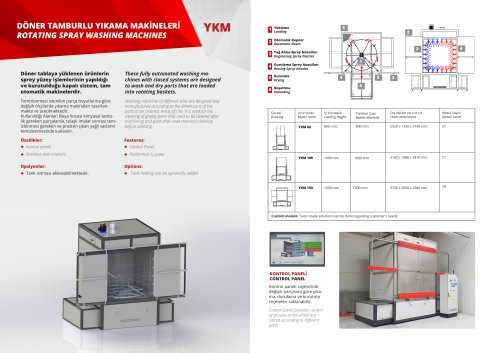 Rotating Spray Washing Machines - YKM