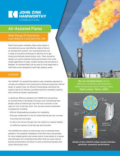 Air-Assisted Flares