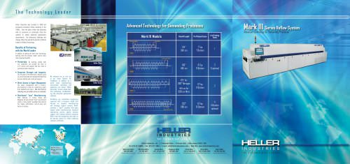Mark III Series Reflow System