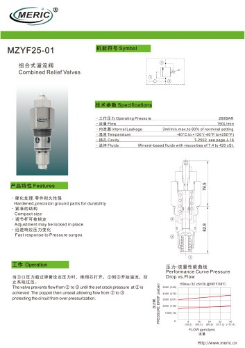 Cartridge relief valve MZYF25-01 series