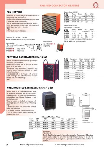 FAN AND CONVECTOR HEATERS
