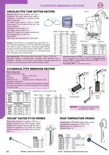 FLUORATED IMMERSION HEATERS