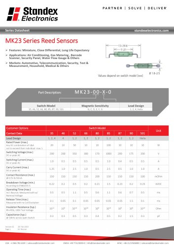 MK23 SERIES REED SENSOR