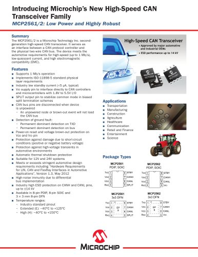 High-Speed CAN Transceiver Family Sell Sheet