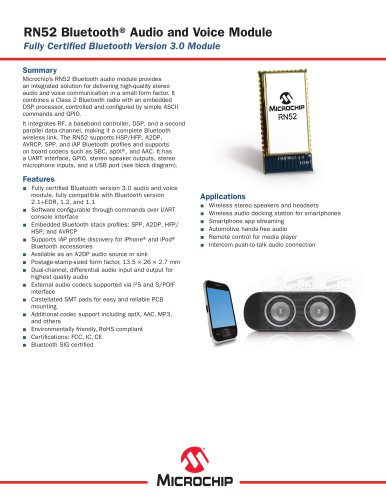 RN52 Bluetooth® Audio and Voice Module Sell Sheet