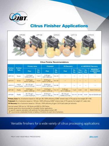 Citrus-Finisher-Applications-424