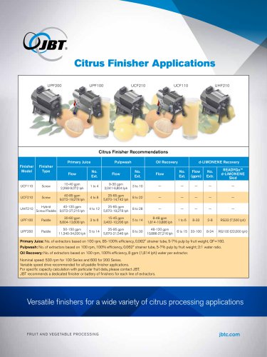 Citrus Finisher Applications