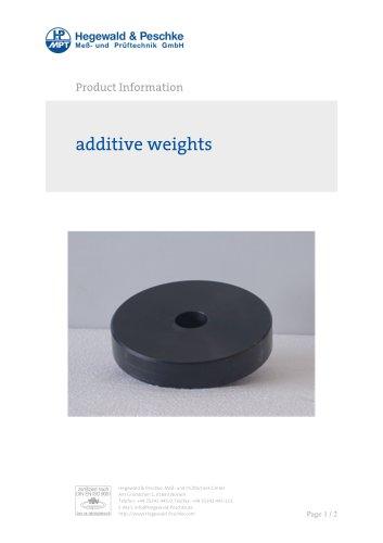 Furniture testing - Weight disks