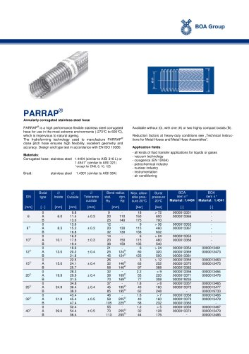 PARRAP ®