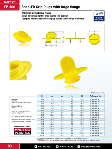 Captop EP 360 Snap-fit grip plugs with large flange