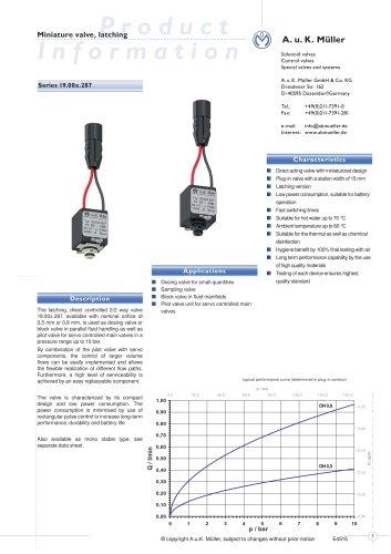 Miniature valve, bistable