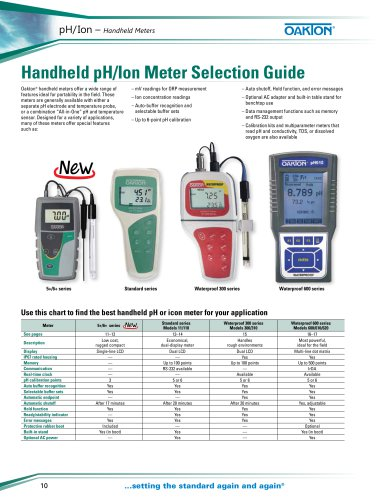 pH/Ion Handheld Meters