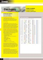 EUROPEAN CATALOGUE 2012 - ELECTRONIC - 10