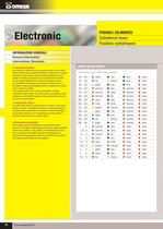 EUROPEAN CATALOGUE 2012 - ELECTRONIC - 12
