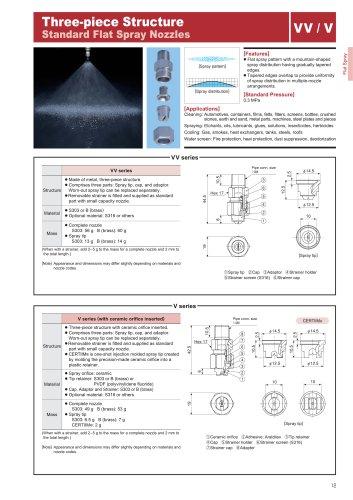 Standard flat spray nozzles VV/V