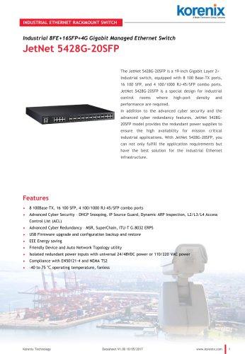 JetNet 5428G-20SFP