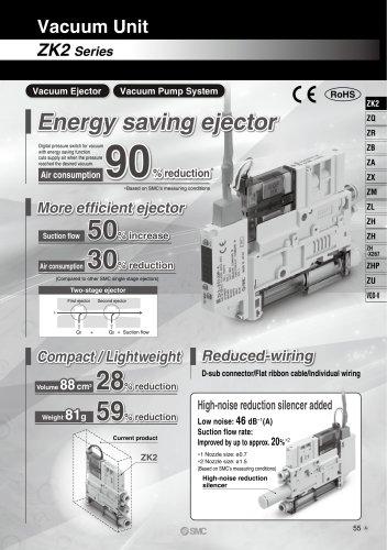 Vacuum Unit ZK2 Series
