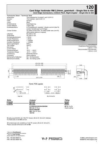 120 series - Card Edge Connectors