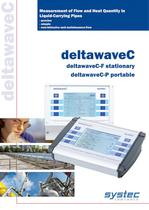 deltawaveC-P portable ultrasonic flow meter for liquids