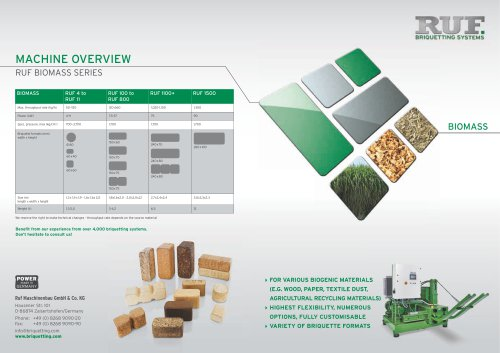 RUF_Briquetting of Biomass