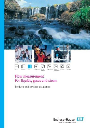 Flow Measurement