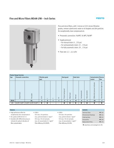 Fine and Micro Filters MS4N-LFM – Inch Series