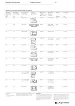 LUBROSEAL® Guarnizioni per oleodinamica / LUBRORING® Guarnizioni per pneumatica - 11