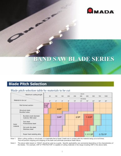 Band Saw Blade Series