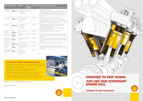 Power Engine Oils