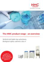 The HMC product range - an overview